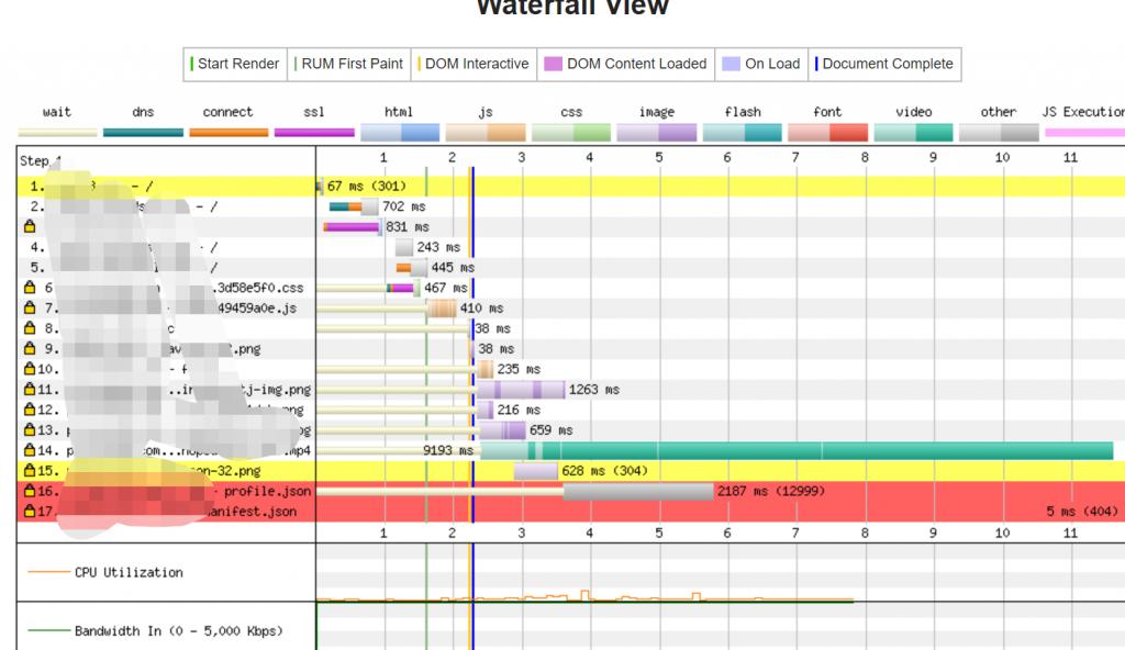 MeterSphere案例分享丨88完美邮箱全面提升产品质量